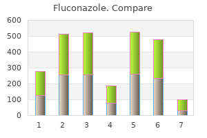 discount 50 mg fluconazole fast delivery