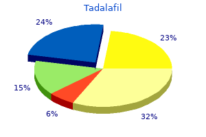 purchase tadalafil 20mg without a prescription