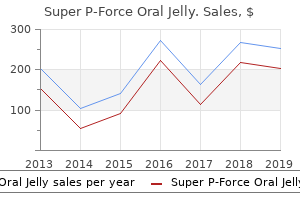 discount generic super p-force oral jelly uk