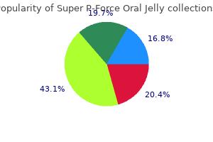 order super p-force oral jelly 160mg visa
