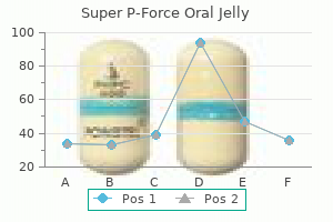 super p-force oral jelly 160mg otc