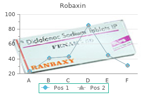order generic robaxin on-line
