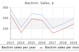 proven bactrim 960 mg