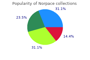 buy discount norpace 100 mg on-line