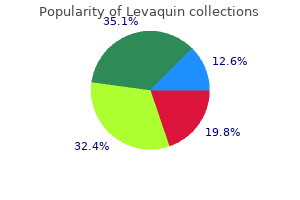order levaquin 500mg on line