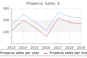 purchase propecia with a visa