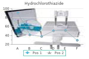 hydrochlorothiazide 12.5 mg low cost