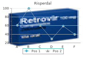 generic risperdal 3 mg on line