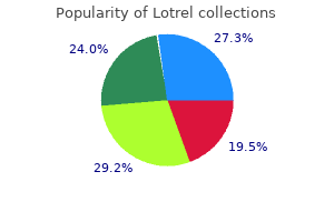 purchase lotrel with mastercard