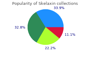 order skelaxin 400 mg with amex