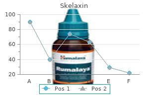 purchase skelaxin 400mg without a prescription