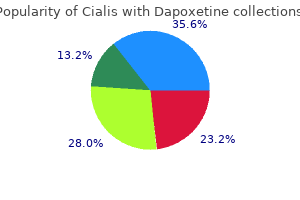 purchase generic cialis with dapoxetine