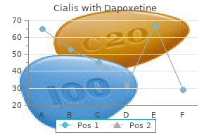generic 20/60mg cialis with dapoxetine