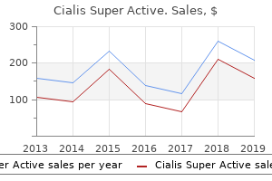 purchase 20mg cialis super active with visa
