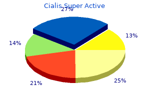trusted cialis super active 20mg