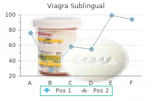 purchase viagra sublingual 100 mg with visa