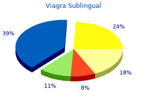 discount 100 mg viagra sublingual fast delivery