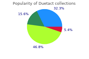 order duetact 16 mg with amex