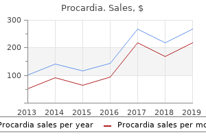 purchase 30 mg procardia fast delivery