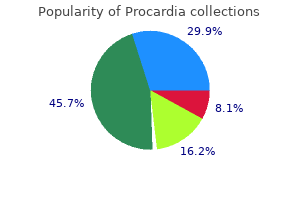 procardia 30mg overnight delivery