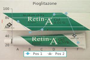 purchase generic pioglitazone from india