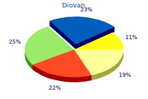 cheap 160mg diovan with visa