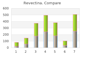 purchase revectina with paypal