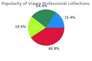 cheap viagra professional 50 mg with mastercard