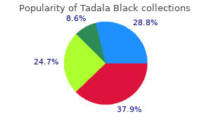 discount tadala_black 80mg overnight delivery