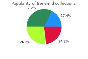 buy benemid us