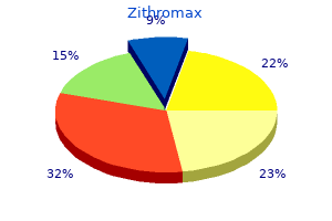 generic zithromax 250mg without a prescription