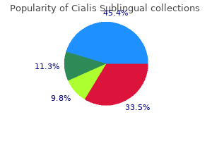 buy cialis sublingual 20mg without a prescription