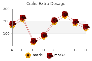 buy cialis extra dosage paypal