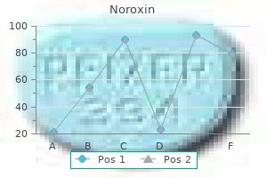best 400 mg noroxin