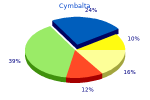 discount cymbalta line