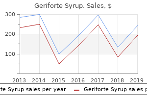 order geriforte syrup american express