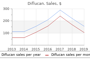 buy diflucan overnight delivery