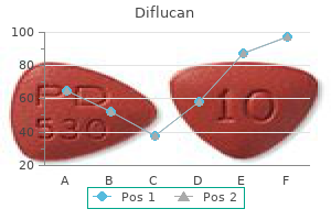 purchase diflucan 200mg overnight delivery
