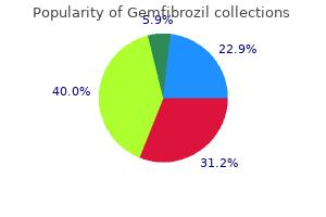 order gemfibrozil without a prescription