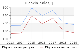 purchase digoxin without prescription