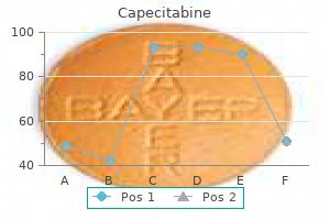 generic capecitabine 500 mg without a prescription
