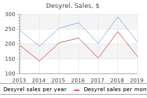 purchase 100mg desyrel fast delivery