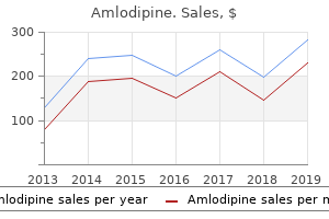 purchase amlodipine 10mg online