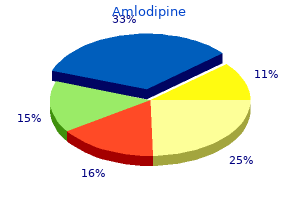 purchase amlodipine once a day