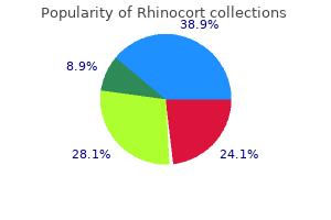 purchase rhinocort discount