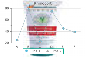 buy rhinocort 100mcg visa