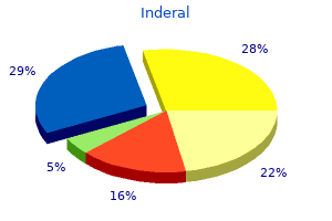 buy inderal overnight delivery
