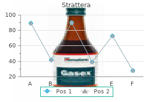 buy cheapest strattera and strattera
