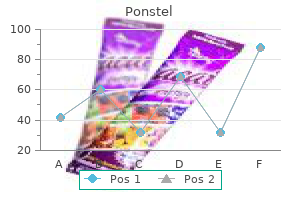 purchase ponstel with a visa