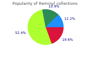 buy reminyl 8mg with amex